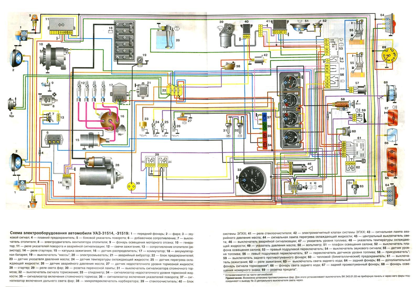 Схема электропроводки на трактор фото 294